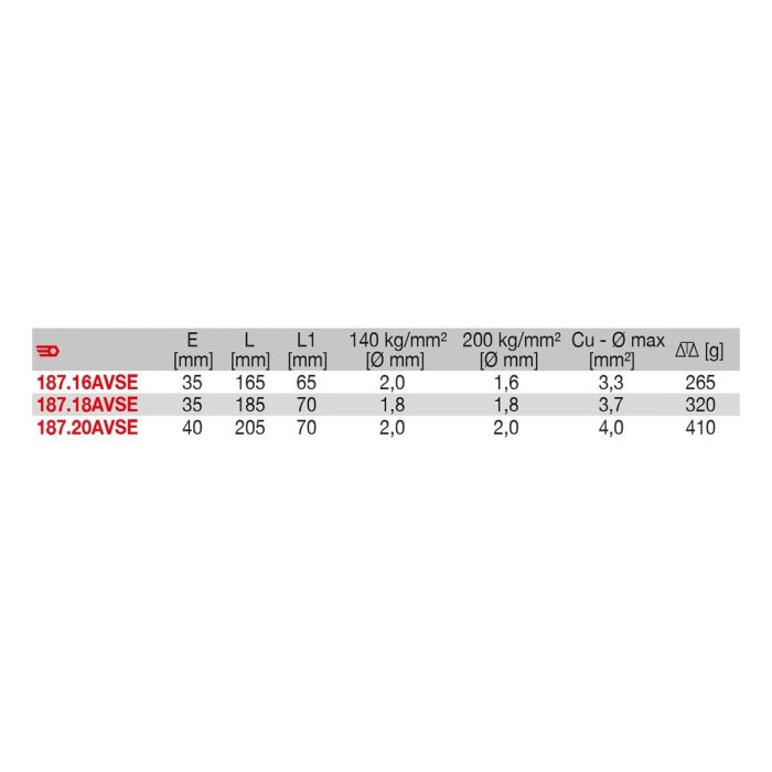 FACOM 187.XAVSE - Insulated Stubby Combination Pliers