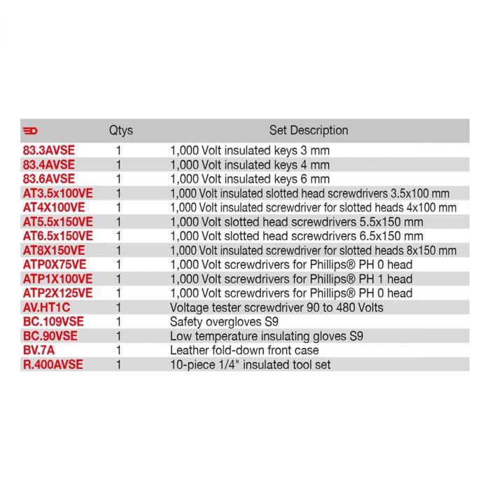FACOM 2187C.VSE - 32pc Insulated Tools Kit + Technicians Case