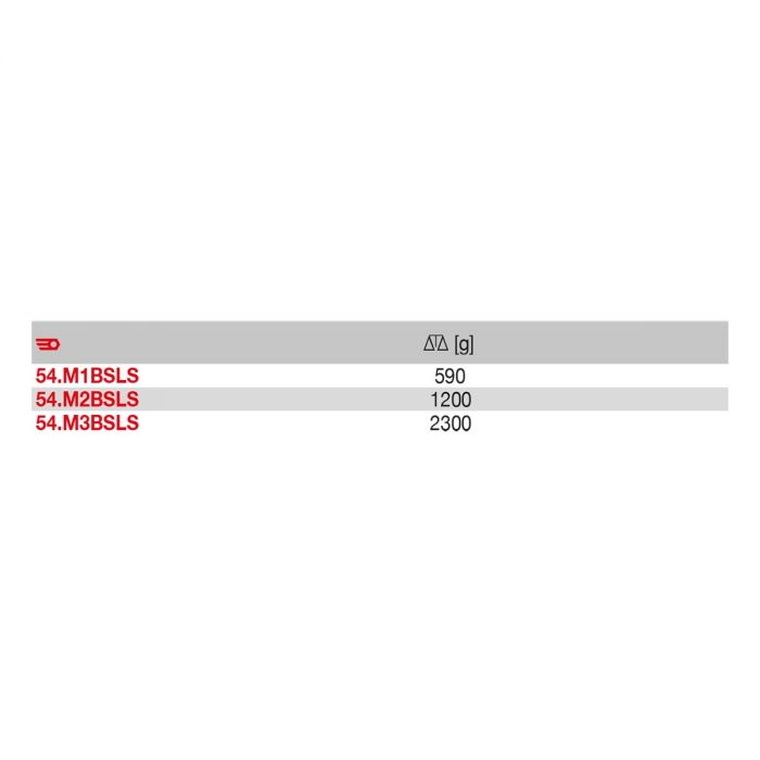 FACOM 54.MXBSLSM - SLS Tethered Metric Heavy Duty Ring Spanner Handle