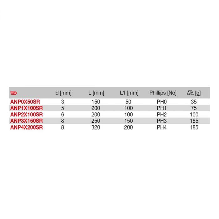 FACOM ANPXSR - Non-Sparking Phillips Wooden Handle Screwdriver