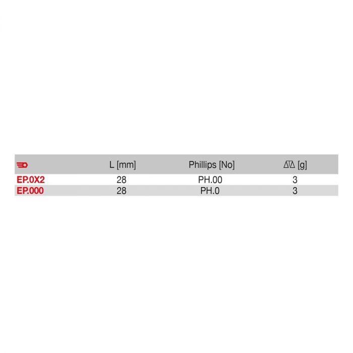 FACOM EP.0XX - Phillips Micro-Tech 4mm Hex Drive Screwbit